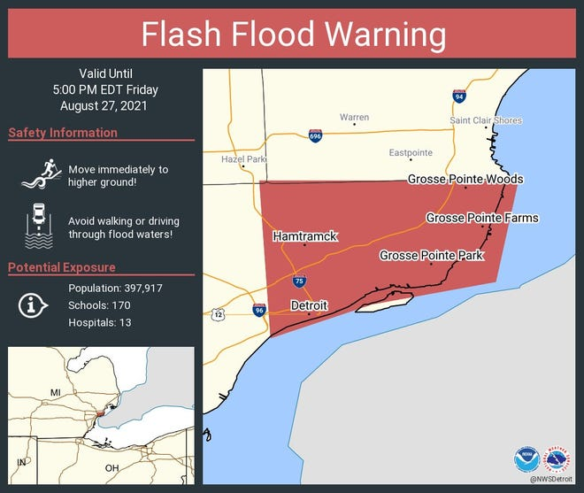 The National Weather Service issued a flash flood warning for parts of metro Detroit on Aug. 27, 2021.