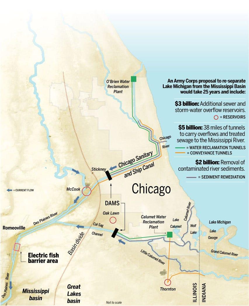 Map: Separating the basins