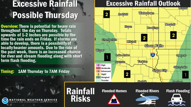 Excessive rainfall outlook for Thursday in Sioux Falls