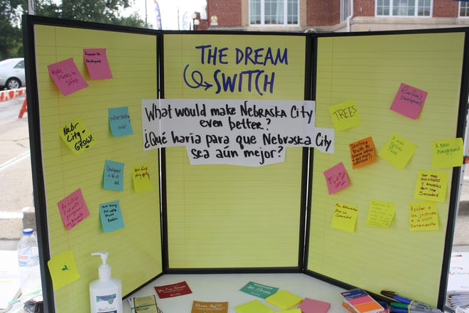 Attendees had the opportunity to share their dreams for Nebraska City by posting them on these Dream Switch board.