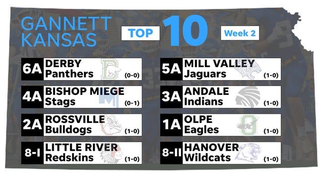 Week 2 top 10 state rankings