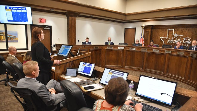 The controversial Circle Trail and agreements for a new hotel and convention center will be on the Wichita Falls City Council agenda Tuesday.