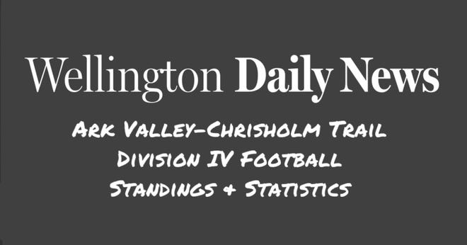 Ark Valley-Chrisholm Trail Division IV Football Standings and Statistics