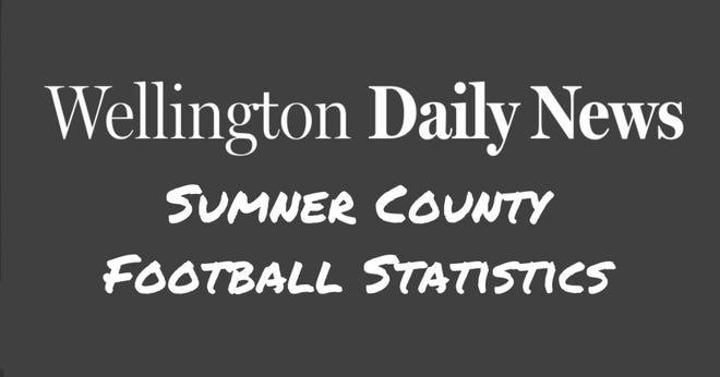 Wellington Daily News Sumner County Football Statistics