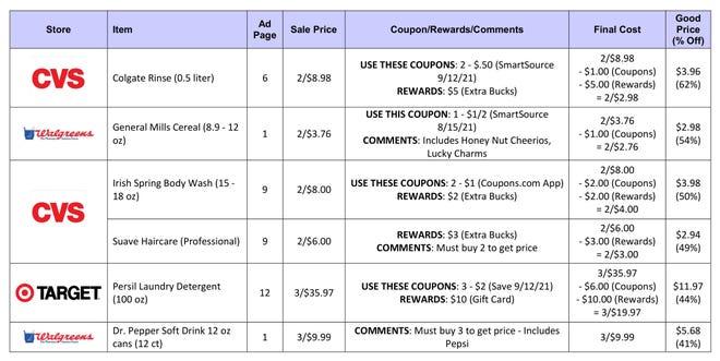 09.12.21 savvy deals graphic