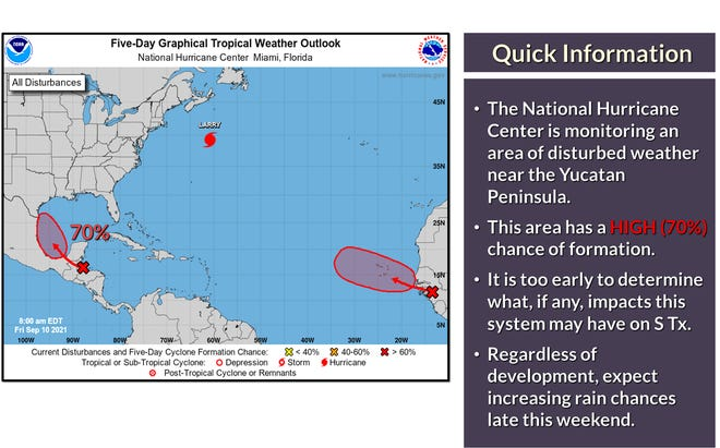 Keeping an eye on the tropics for Sept. 10.