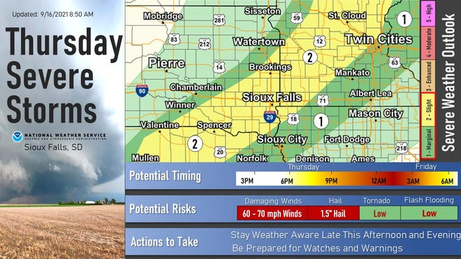 Thursday Severe Weather Outlook