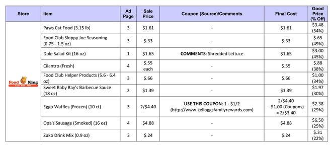 Top deals 09.22.21
