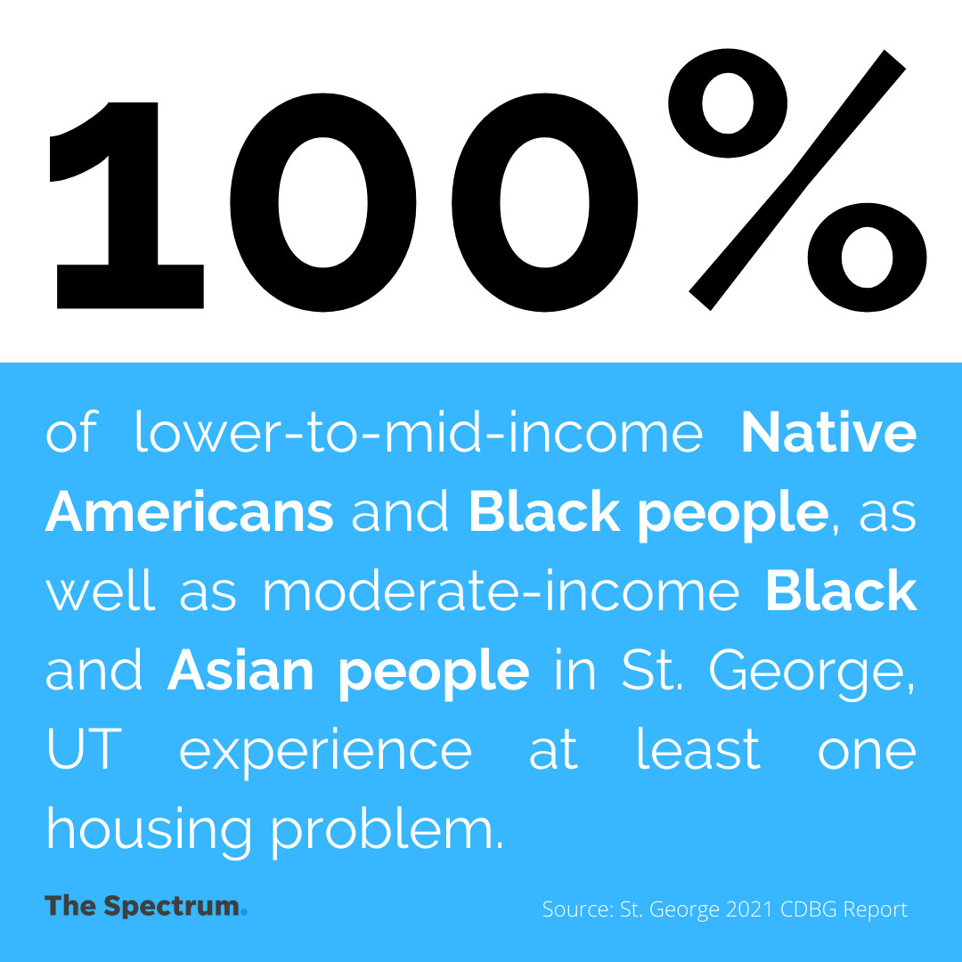 All of some minority groups in St. George experience at least one housing problem.