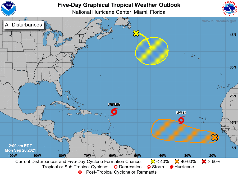 Tropics watch: Forecasters tracking 2 tropical storms and what could be next depression 7