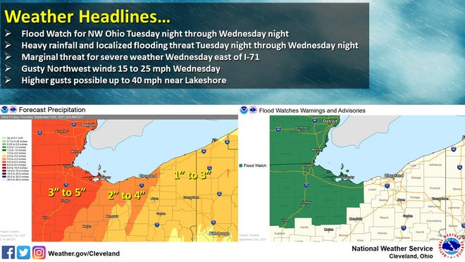 Heavy rain is expected Tuesday night through Wednesday night across northern Ohio.