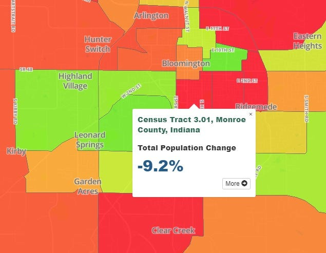 Census data indicate that Bloomington saw the biggest population declines near Indiana University.