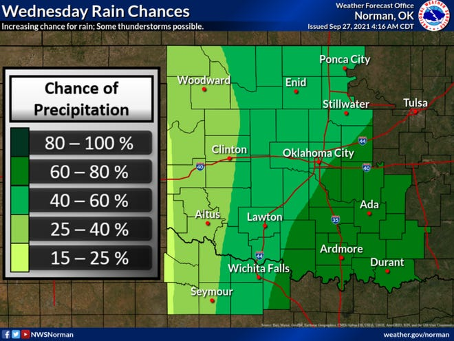 Rain forecast for much of the week.