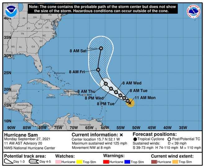 The forecast track of Hurricane Sam shows that it will not directly affect the United States.