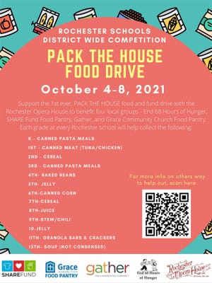 Rochester Schools is asking each grade in the District to focus on gathering a specific type of food needed by the organizations from Oct. 4 to Oct. 8.
