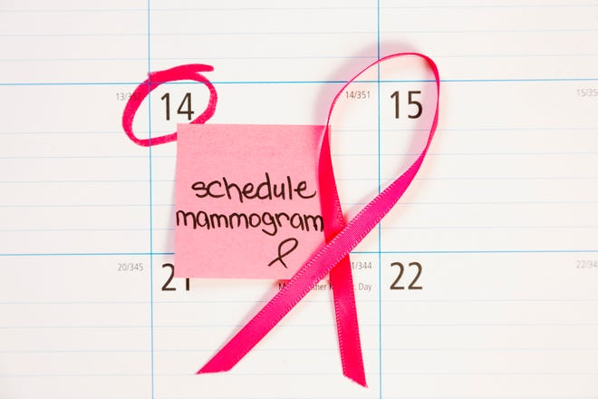 The latest screening guidelines for average-risk females for breast cancer include annual mammograms by the age of 45.