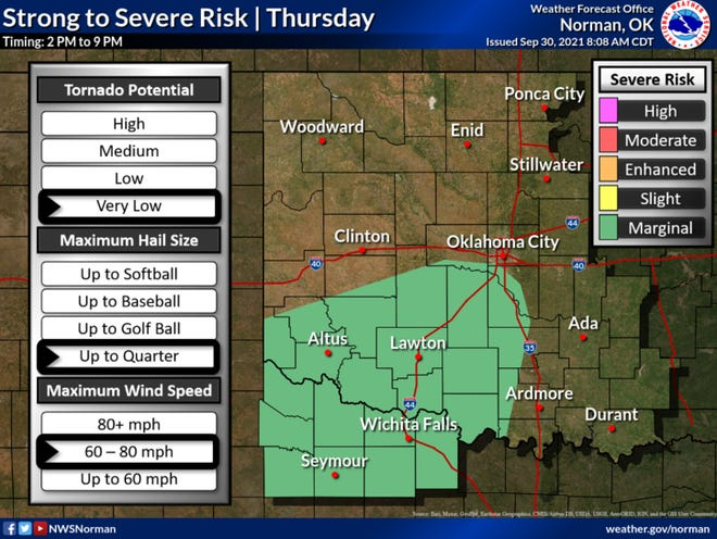 Strong storms possible for a few days