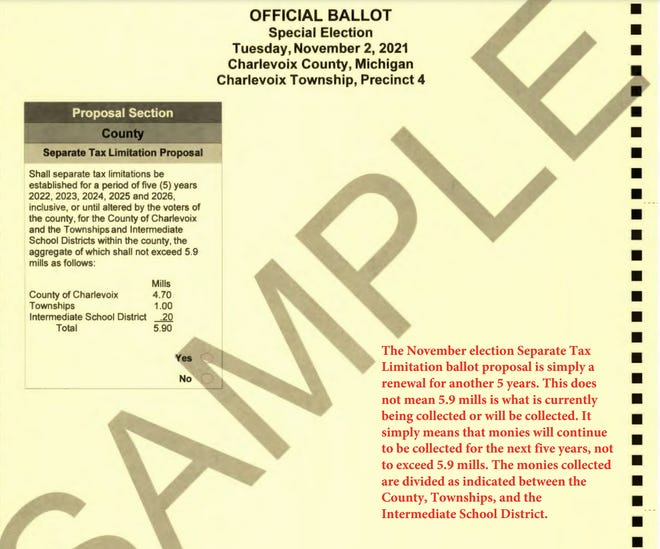 Charlevoix County ballot proposal, for the upcoming Nov. 2 election.