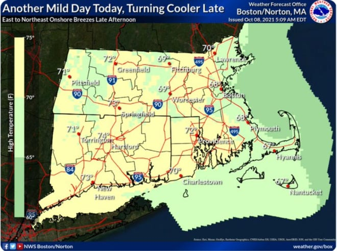 The temperature Friday in Providence should hit 72 degrees, the National Weather Service says.
