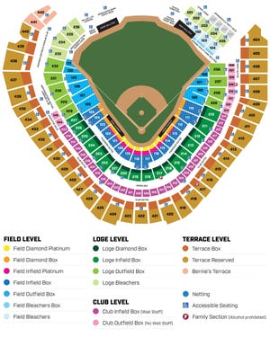There are a number of ticket categories for baseball at American Family Field.