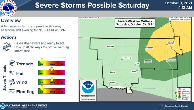 Severe weather outlook for northeastern South Dakota and west central Minnesota for Saturday, Oct. 9, 2021.