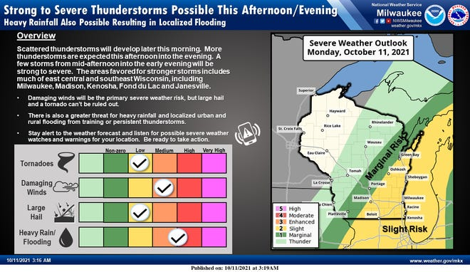 Severe storms are possible across much of eastern Wisconsin, including the Milwaukee metro area, on Monday.