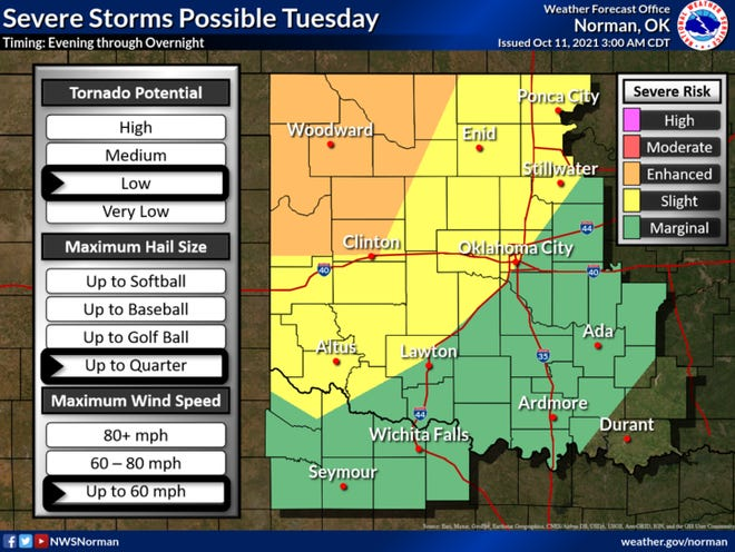 Severe storms are possible in the region Tuesday.