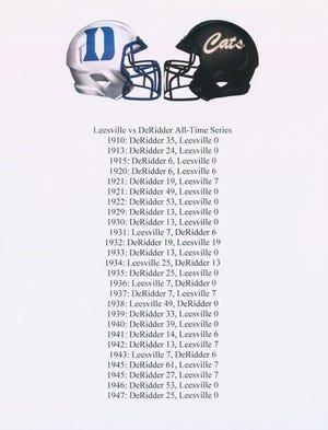 All time scores for every DeRidder vs. Leesville Football Game.