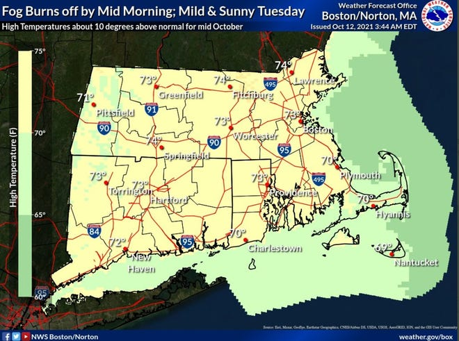 The high temperature in Providence should reach 73 Tuesday, higher Wednesday through Friday, the National Weather Service says.