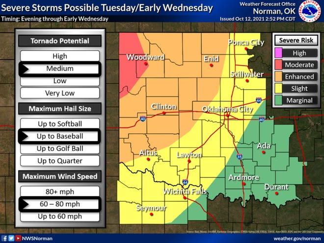 Area under Tornado Watch until 11 p.m.