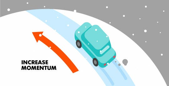 how to drive safely on ice