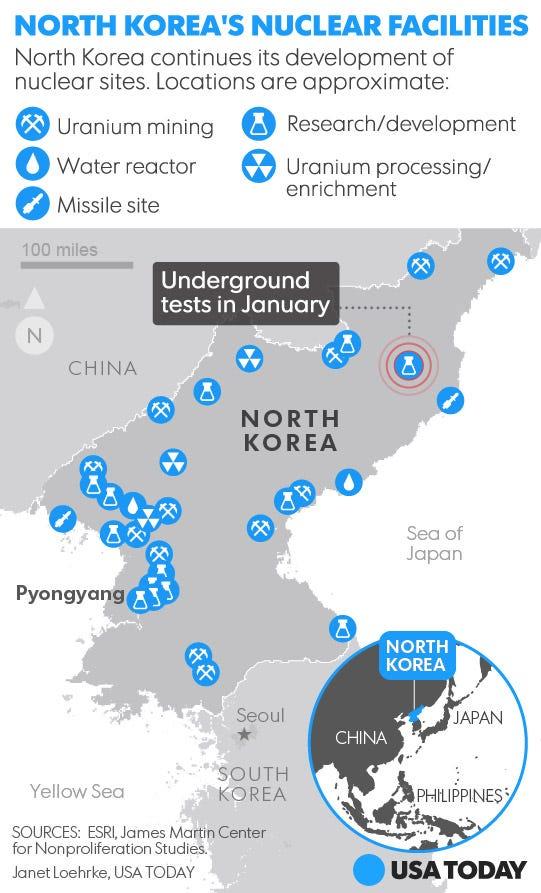 Nuclear Status Of North Korea 81