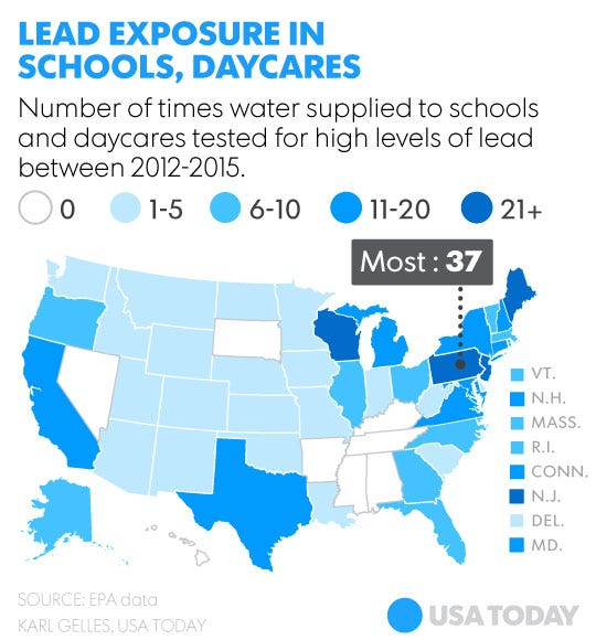 Lead taints drinking water in hundreds of schools, day cares