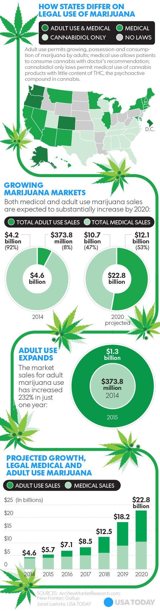 Whoopi Goldberg founds medical marijuana company for women