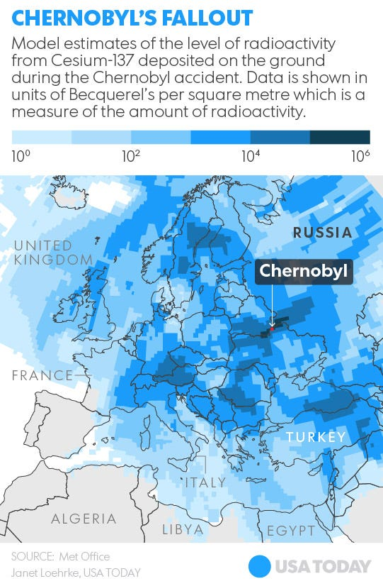 30 years later: Chernobyl disaster could trigger more cancer ...