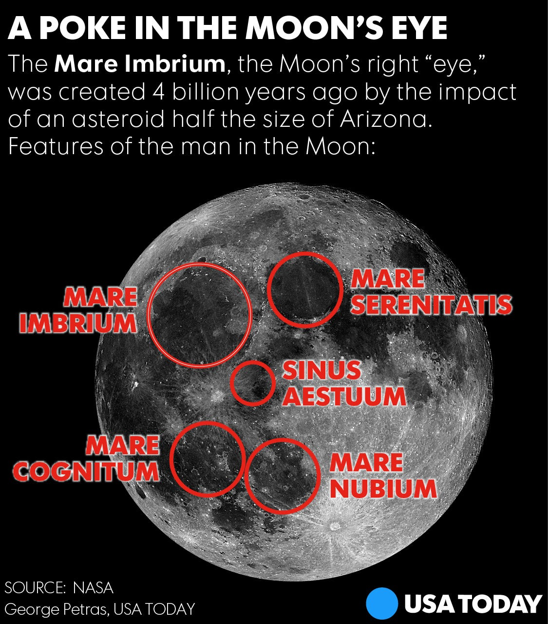 When Will the Moon Rise Tonight? | Calculate Moonrise ...