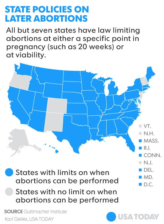 an argument against closing the abortion clinics in the united states This appears to be a clear victory for abortion rights  upheld by the united states supreme  the closing of the state's last abortion.