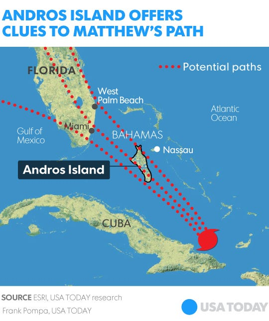 Hurricane Matthew Which way will it go Andros Island in the