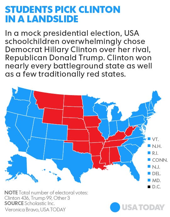 follow greg toppo on twitter gtoppo with clinton and trump map