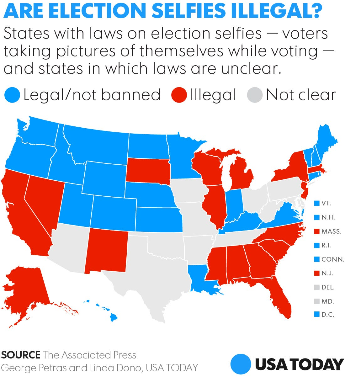 'Ballot selfies' are your right