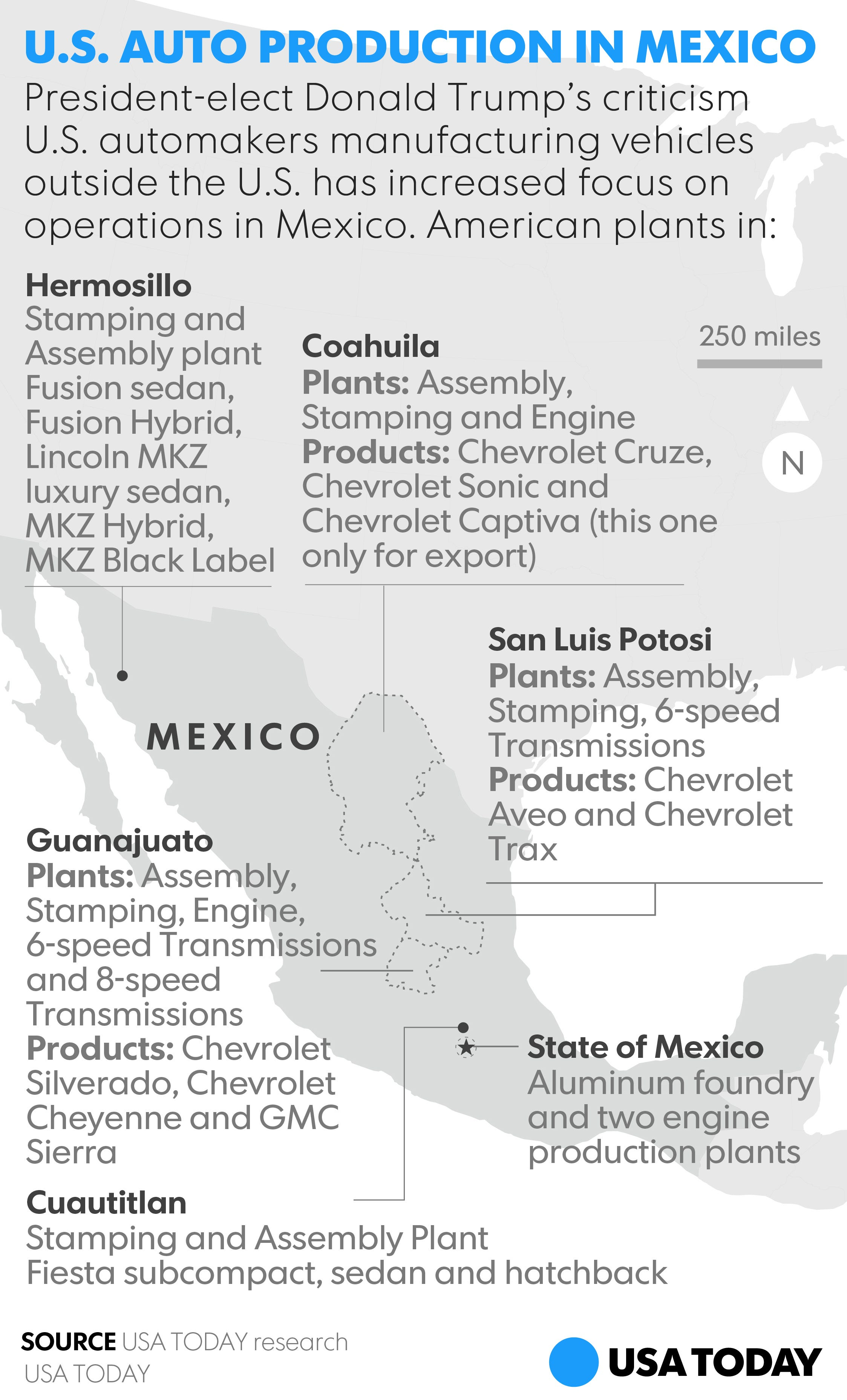 Ford cancels mexico plant expands us factory and adds 700 jobs follow usa today reporter nathan bomey on twitter nathanbomey xflitez Images