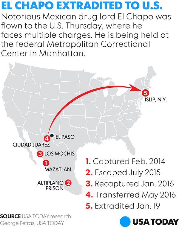 mexico drug lord  u0026 39 el chapo u0026 39  pleads not guilty in u s  court
