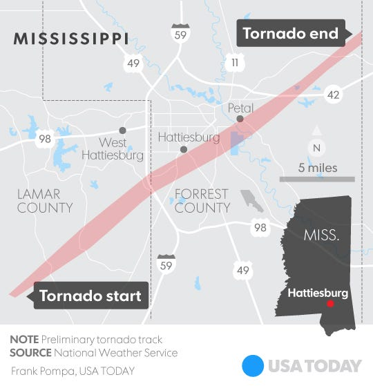 Tornado Rips Through Southern Mississippi Leaving 4 Dead