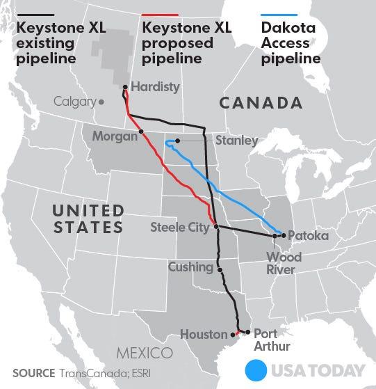 Dakota Access, Keystone XL oil pipelines: A look at what's ...