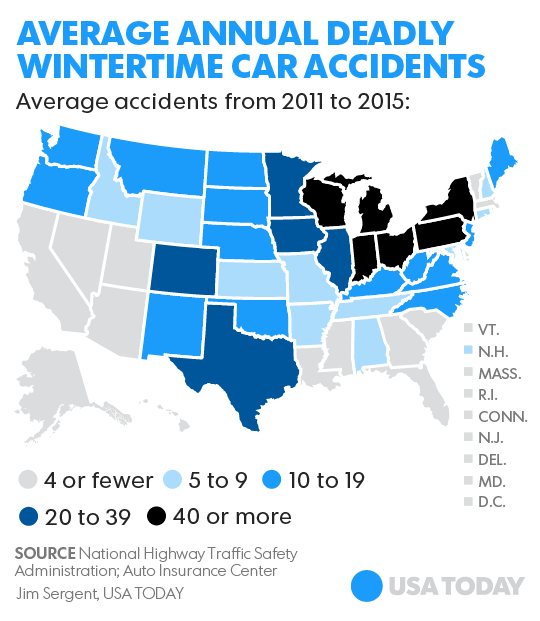 Winter Car Accidents Are A Deadly Weather Hazard