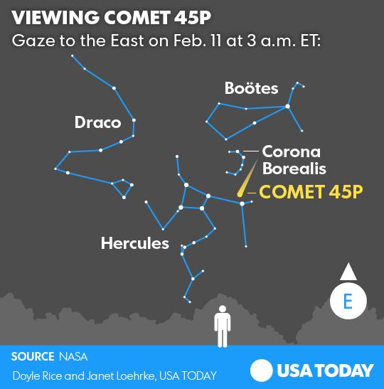 Ook nog een komeet... het kan niet op! 020817-Comet%2045P-view_Online
