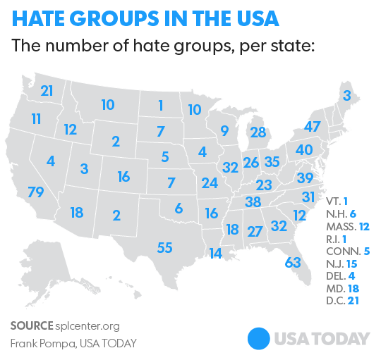 Hate Crimes In America: Cause And Effects
