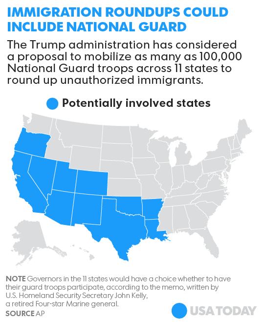story news politics immigration trump administration memo differs previous orders deploy guard arizo