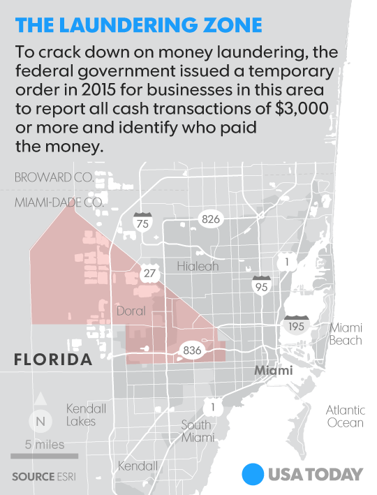 Some Of The Evidence Was Used To Help Miami Dade Prosecutors Build A Laundering Case Last Year Against Numerous People Tied To The Mexican Sinaloa Cartel