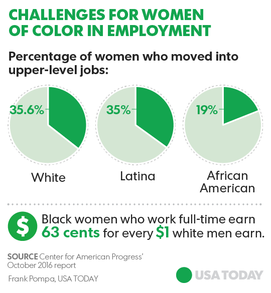 #BlackWomenAtWork outcry isn't just about…